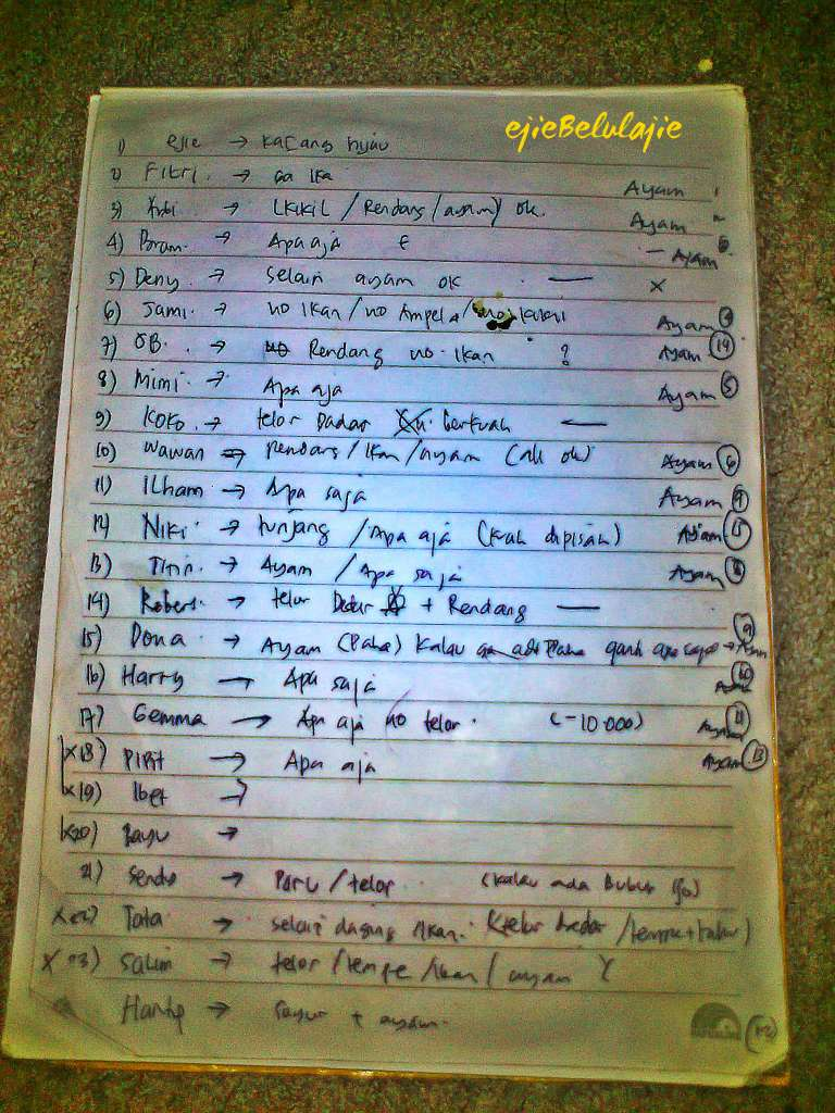 Segambreng daftar pesanan makanan untuk perut 24 orang yang dimanage Kabunda(doc pribadi)