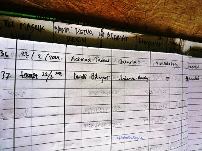 Daftar pendaki yang terdata ketika Ky dan aku datang pagi itu. (doc pribadi)